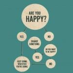 Вы счастливы?